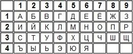 Квадрат Полибия
