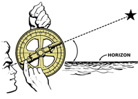 Единицы измерения углов (угловая мера). Конвертер 70