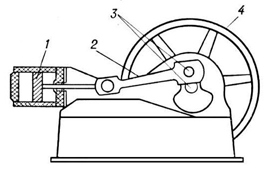 схема паровой машины