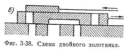 zolotnik_dvoinoi