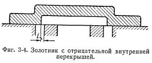 zolotnik_otr