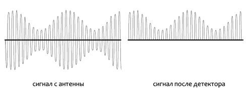 radio_detect