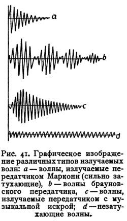 Ходынской радиостанции 99 лет mrlycien