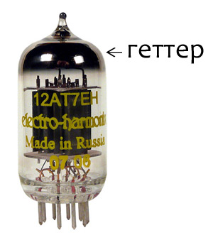 Радиолампы — геттер