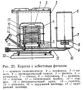 kerogaz_shema